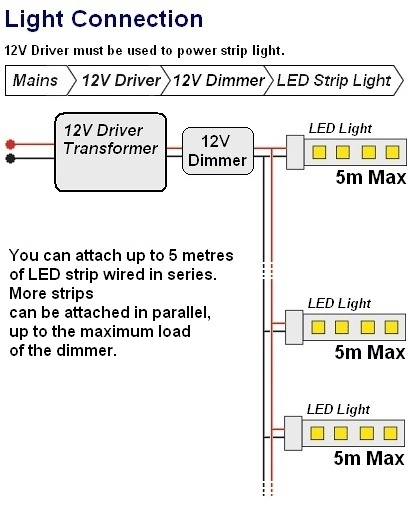 led lighthouse 12v dimmer switches led rgb strip connection diagram