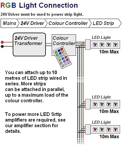 24v battery wiring diagram 24v led wiring guide 24v rgb led strip lights waterproof, led lighthouse ltd #9