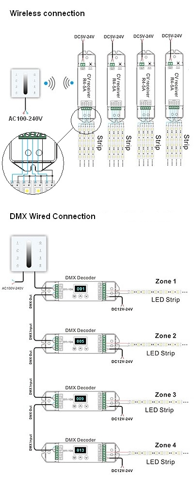 multi zone wireless wall mounted led strip dimmer dx5 led rh led lighthouse co uk Multiple Light Switch Wiring Diagrams Wiring Multiple Can Lights